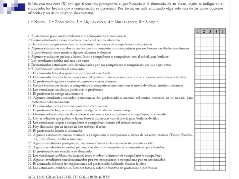 Cuestionario de violencia escolar