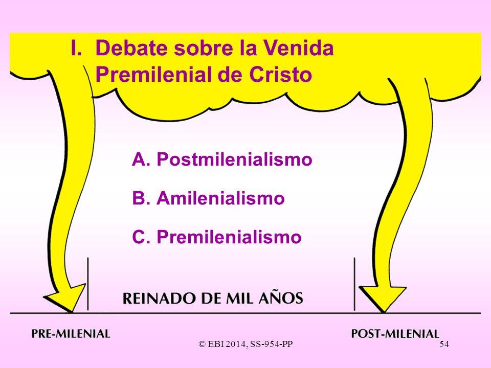I. Debate sobre la Venida Premilenial de Cristo