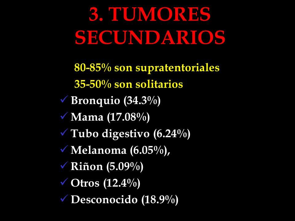 3. TUMORES SECUNDARIOS 80-85% son supratentoriales