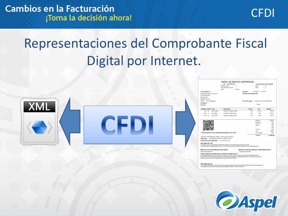 Representaciones del Comprobante Fiscal Digital por Internet.