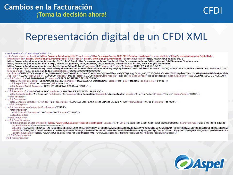 Representación digital de un CFDI XML