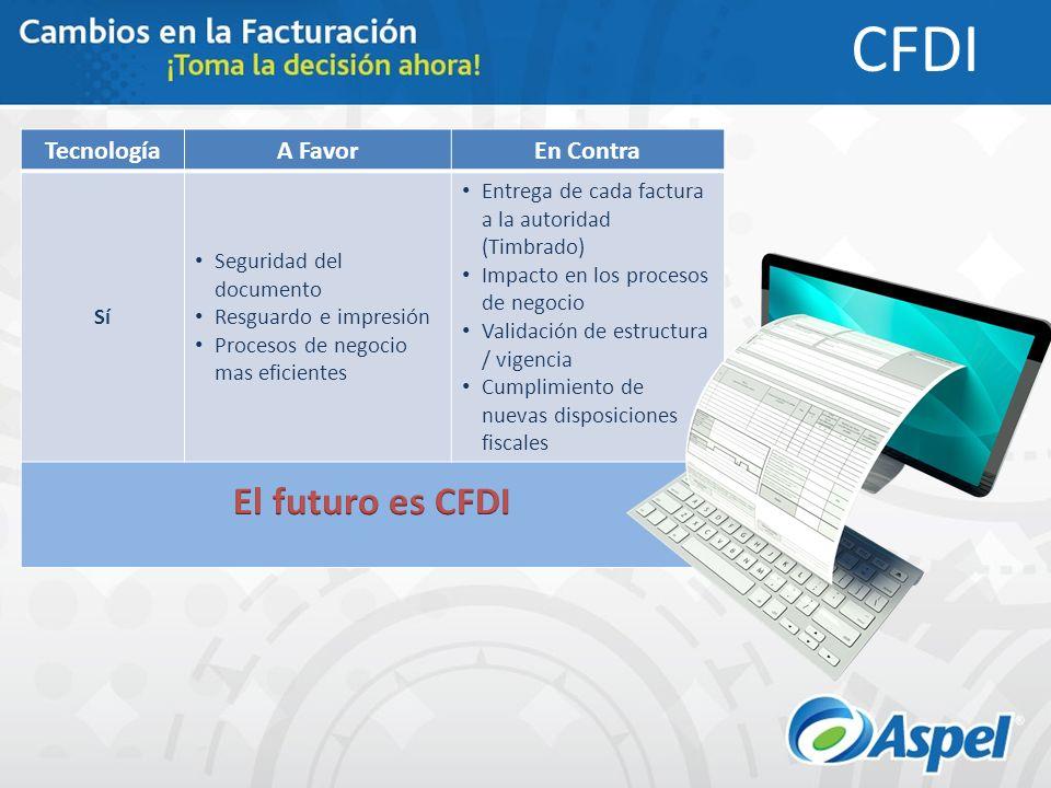 CFDI El futuro es CFDI Tecnología A Favor En Contra Sí