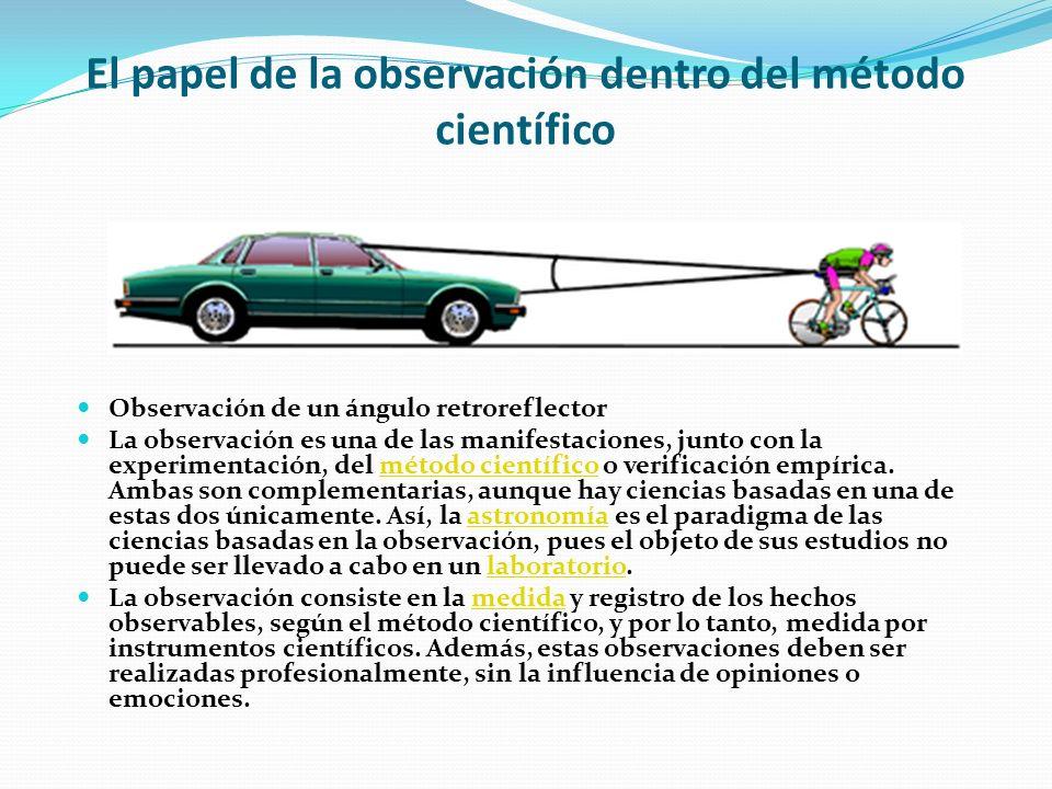 El papel de la observación dentro del método científico