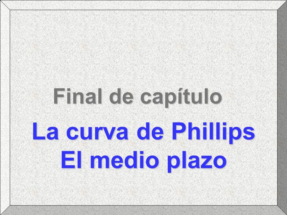 La curva de Phillips El medio plazo