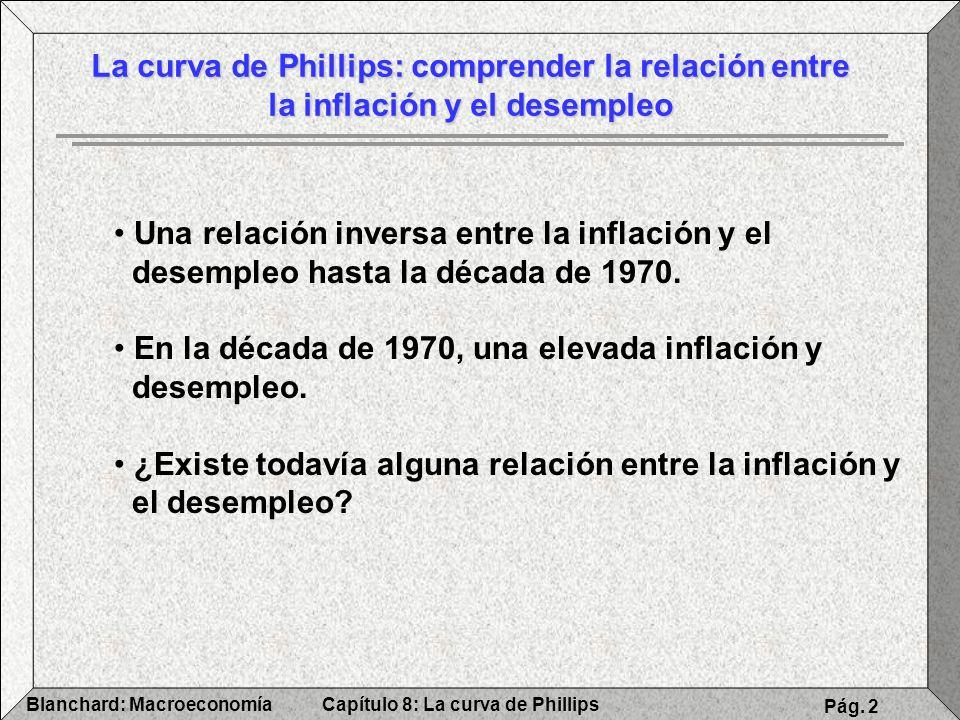 La curva de Phillips: comprender la relación entre la inflación y el desempleo