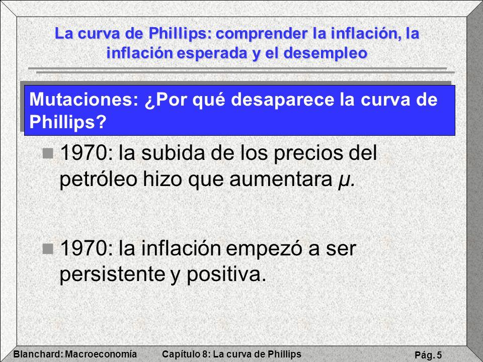 1970: la subida de los precios del petróleo hizo que aumentara µ.