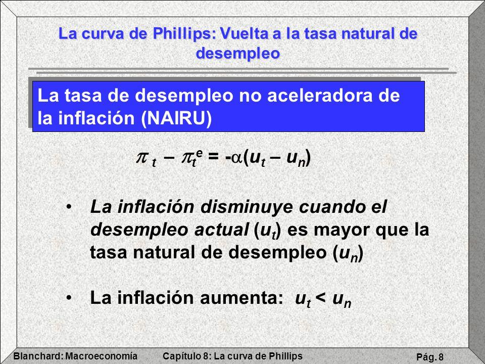 La curva de Phillips: Vuelta a la tasa natural de desempleo