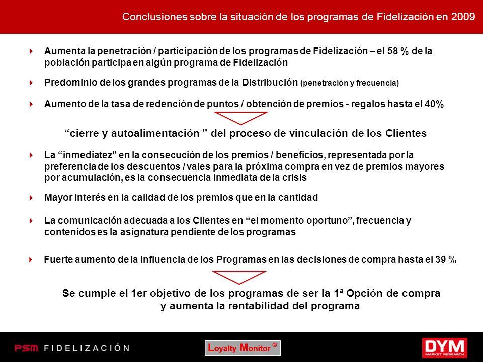 Conclusiones sobre la situación de los programas de Fidelización en 2009