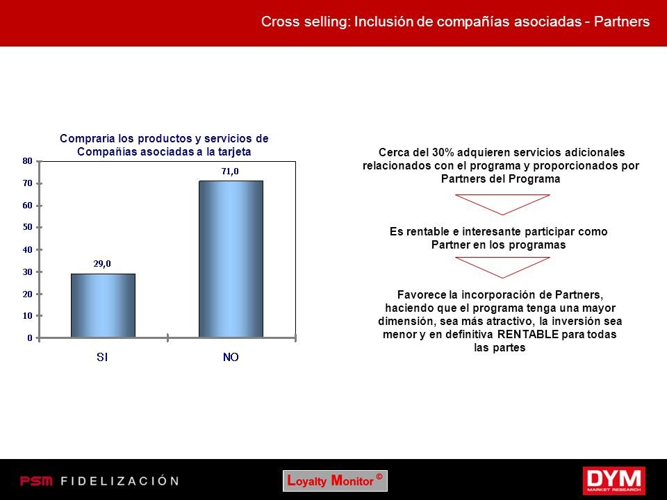 Cross selling: Inclusión de compañías asociadas - Partners