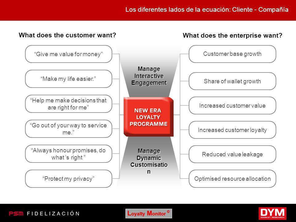 Los diferentes lados de la ecuación: Cliente - Compañía