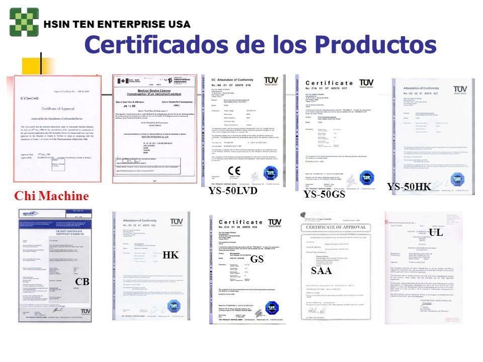 Certificados de los Productos