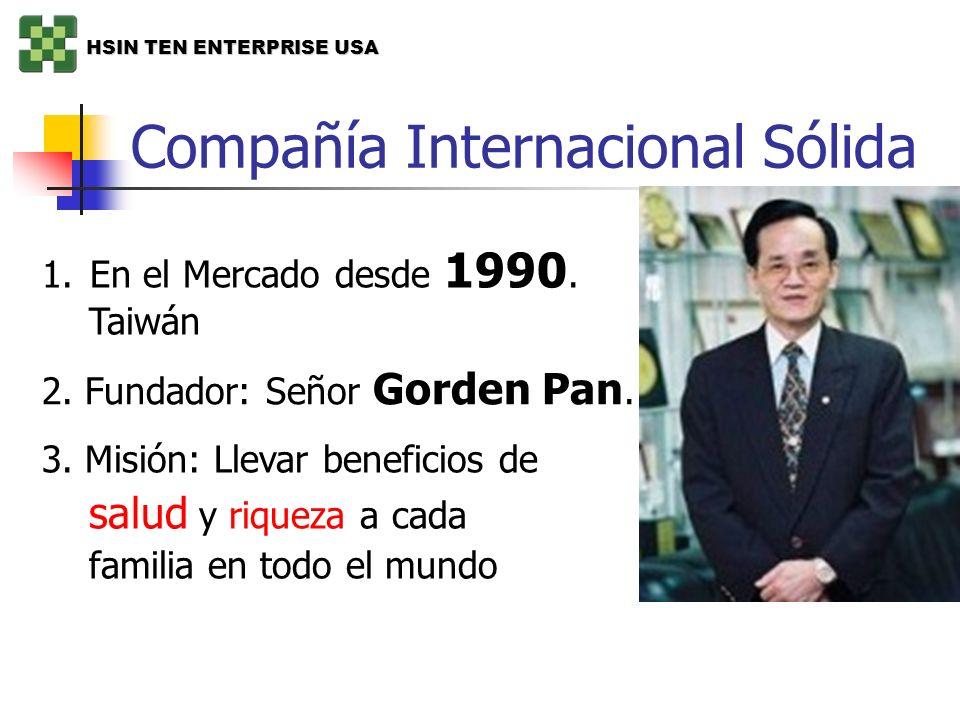 Compañía Internacional Sólida