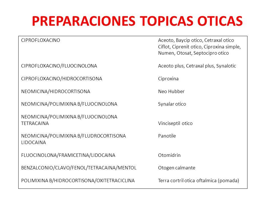PREPARACIONES TOPICAS OTICAS