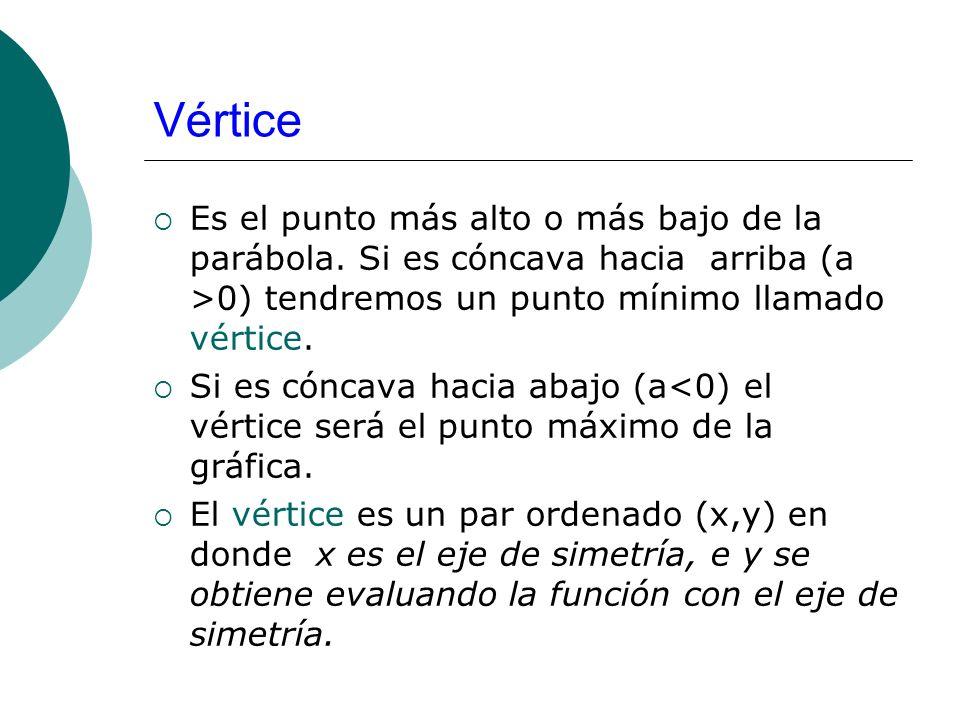 VérticeEs el punto más alto o más bajo de la parábola. Si es cóncava hacia arriba (a >0) tendremos un punto mínimo llamado vértice.