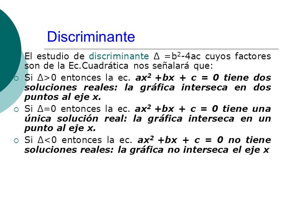 Discriminante El estudio de discriminante Δ =b2-4ac cuyos factores son de la Ec.Cuadrática nos señalará que: