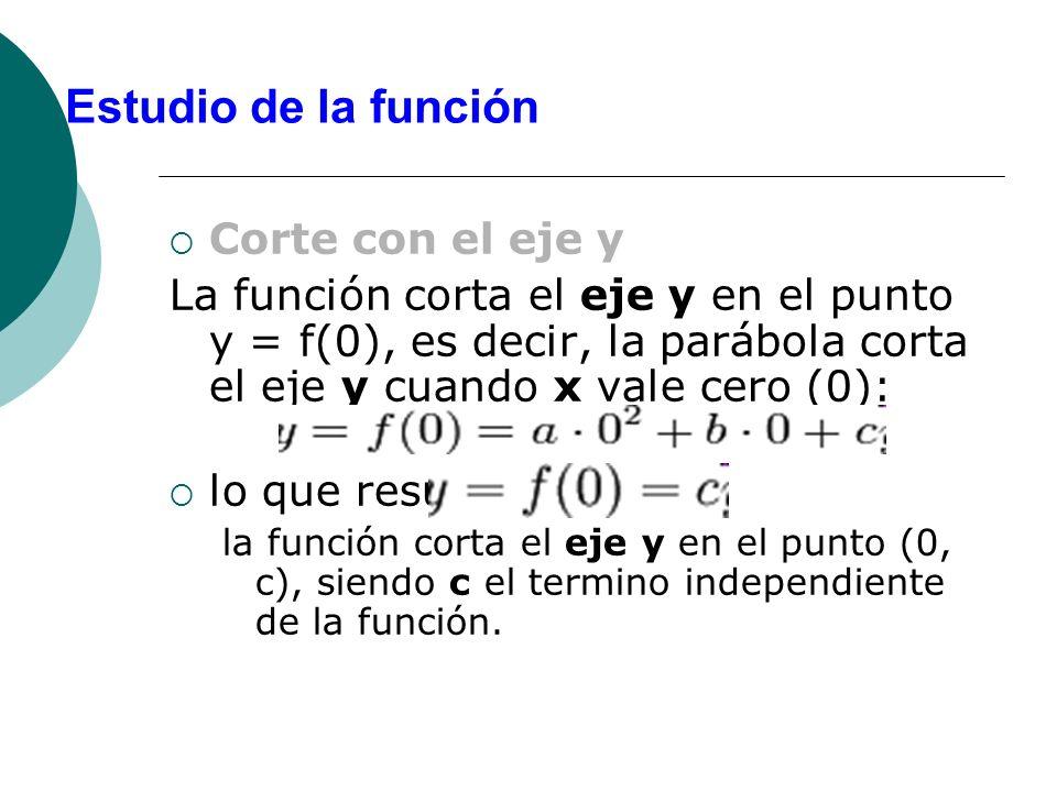 Estudio de la función Corte con el eje y
