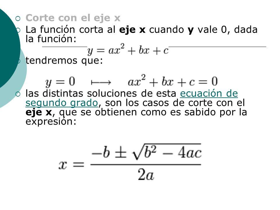 Corte con el eje x La función corta al eje x cuando y vale 0, dada la función: tendremos que: