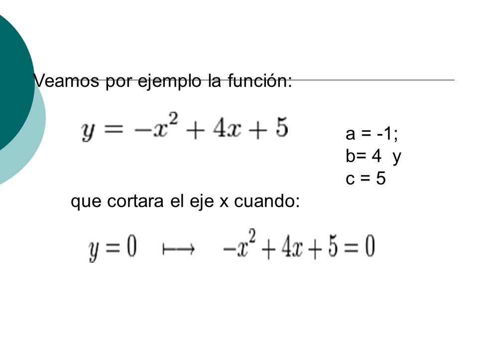 Veamos por ejemplo la función: