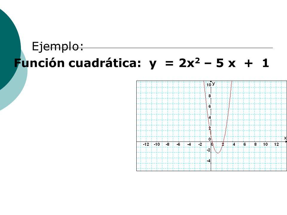 Ejemplo: Función cuadrática: y = 2x2 – 5 x + 1
