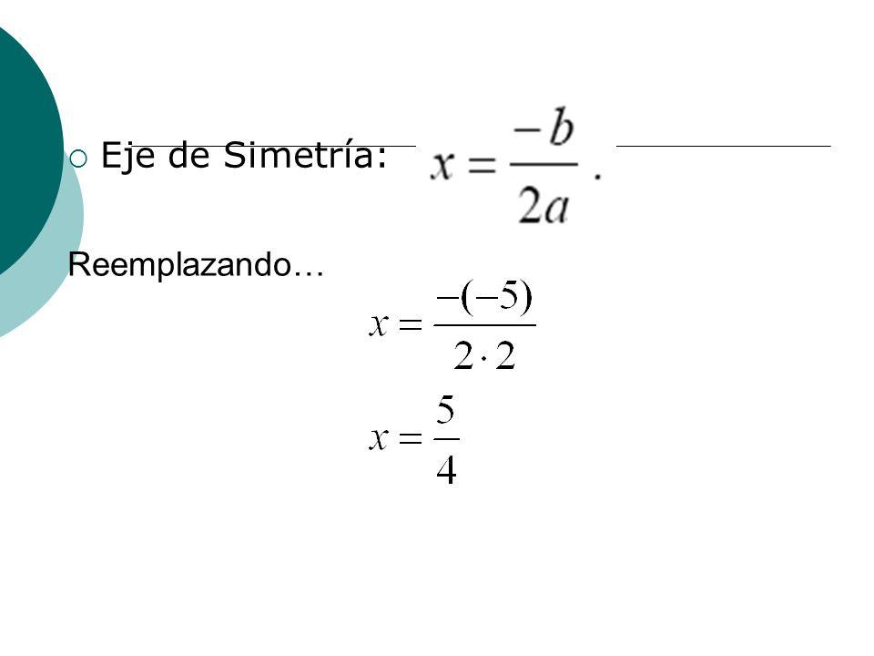 Eje de Simetría: Reemplazando…