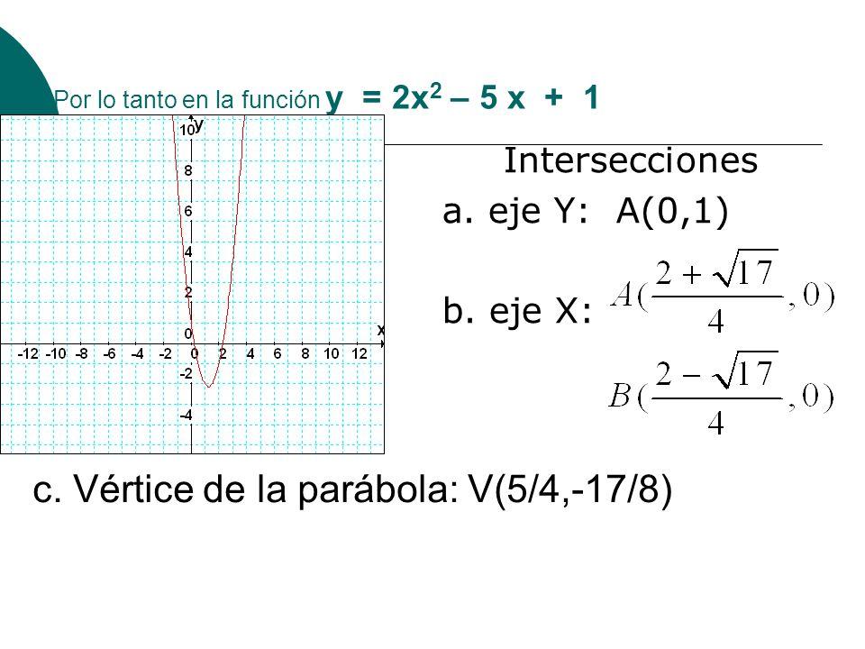 Por lo tanto en la función y = 2x2 – 5 x + 1