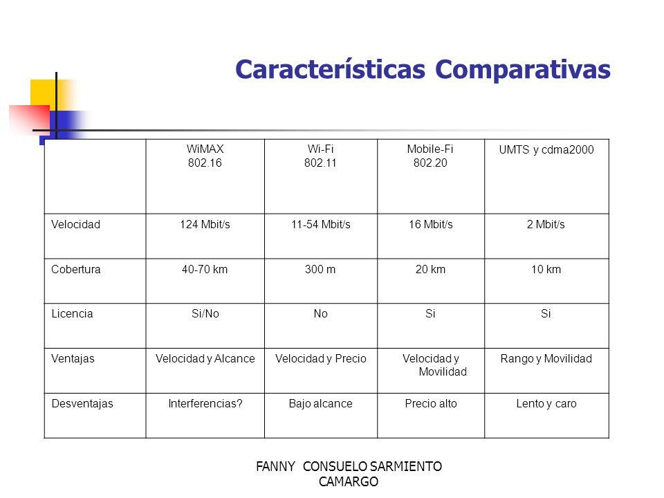 Características Comparativas