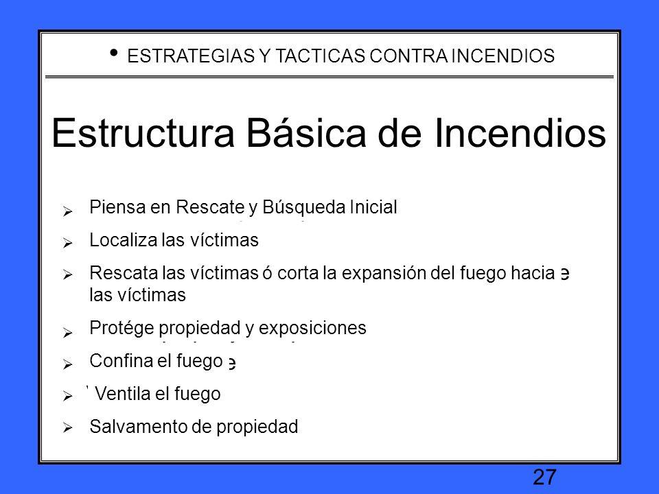 Structure Fire Basics Estructura Básica de Incendios