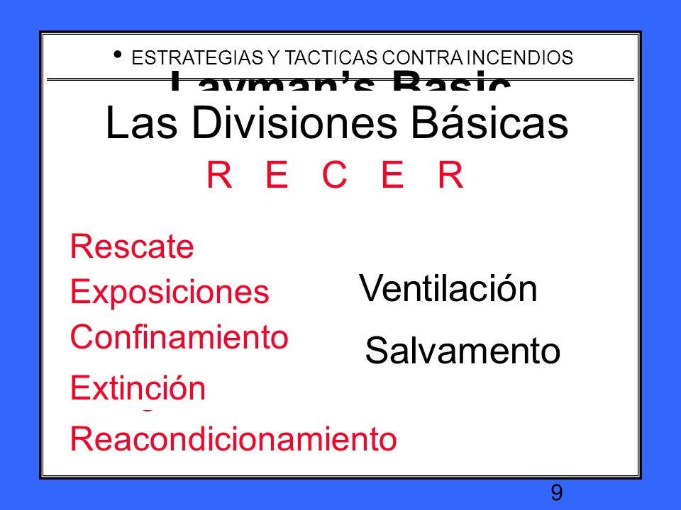 Layman's Basic Divisions