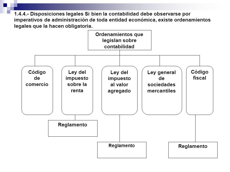 Ley del impuesto sobre la renta Ley del impuesto al valor agregado