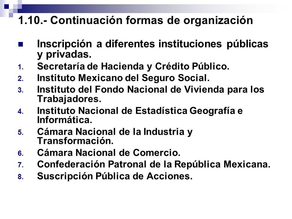 1.10.- Continuación formas de organización