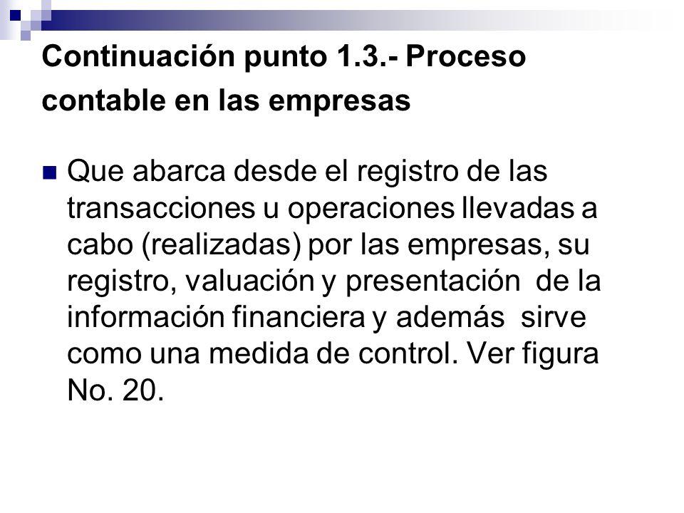 Continuación punto 1.3.- Proceso contable en las empresas