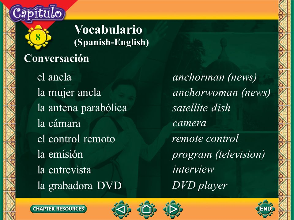 Vocabulario Conversación el ancla anchorman (news) la mujer ancla