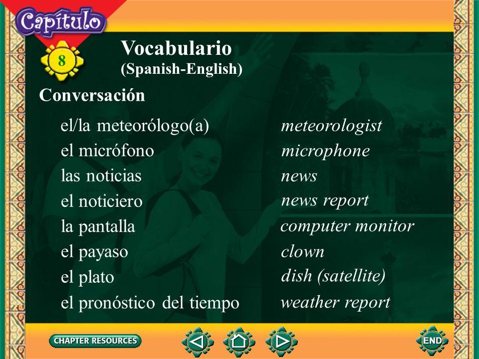 Vocabulario Conversación el/la meteorólogo(a) meteorologist