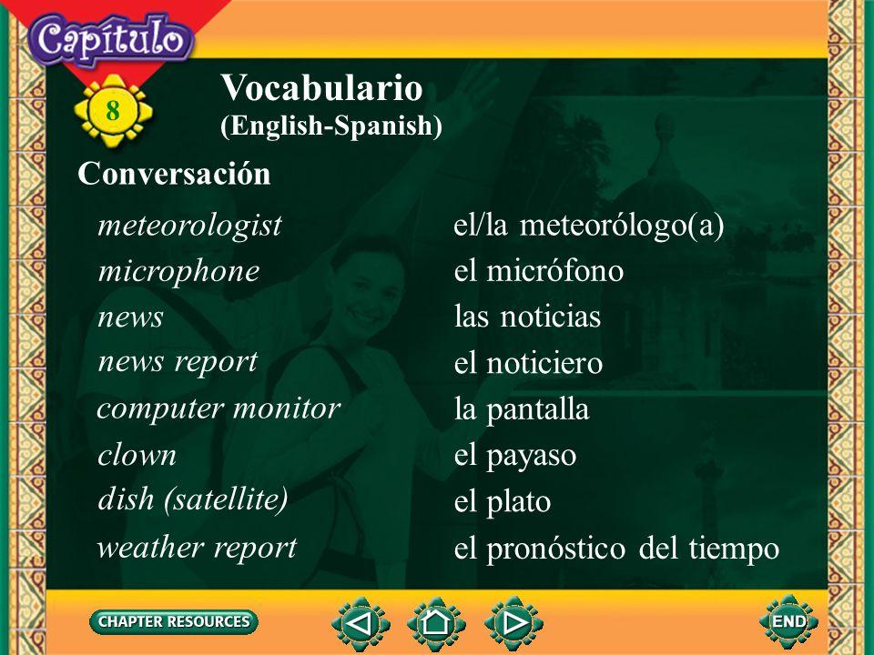 Vocabulario Conversación meteorologist el/la meteorólogo(a) microphone
