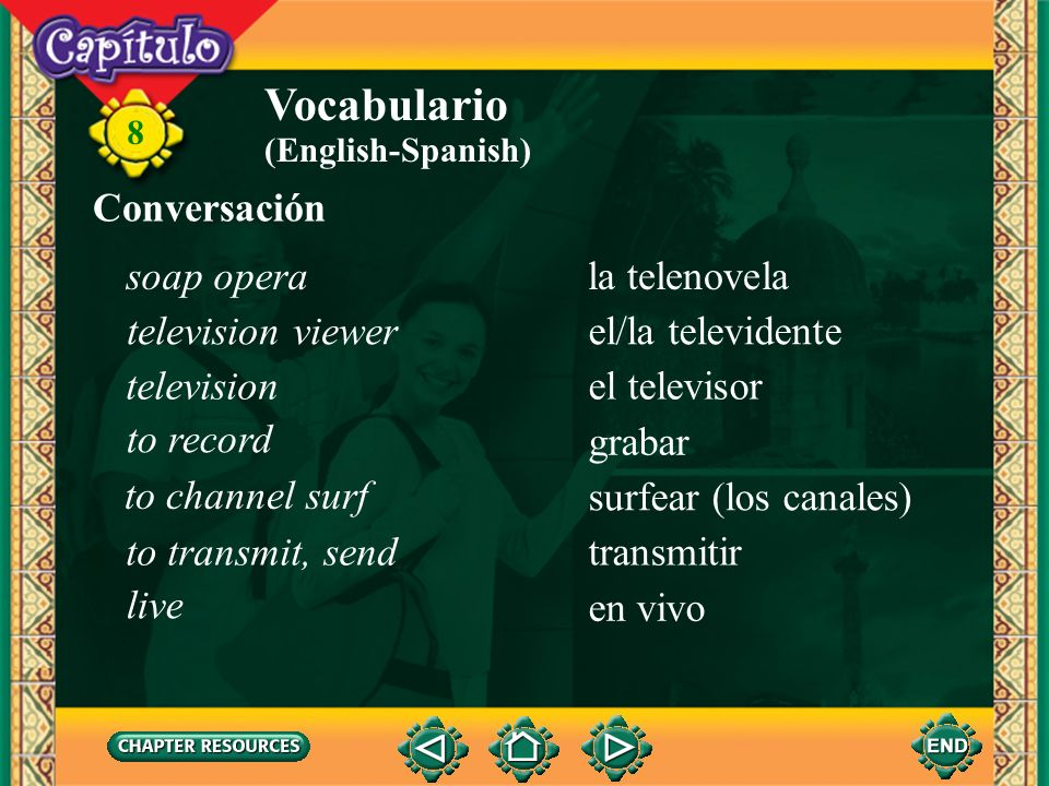 Vocabulario Conversación soap opera la telenovela television viewer