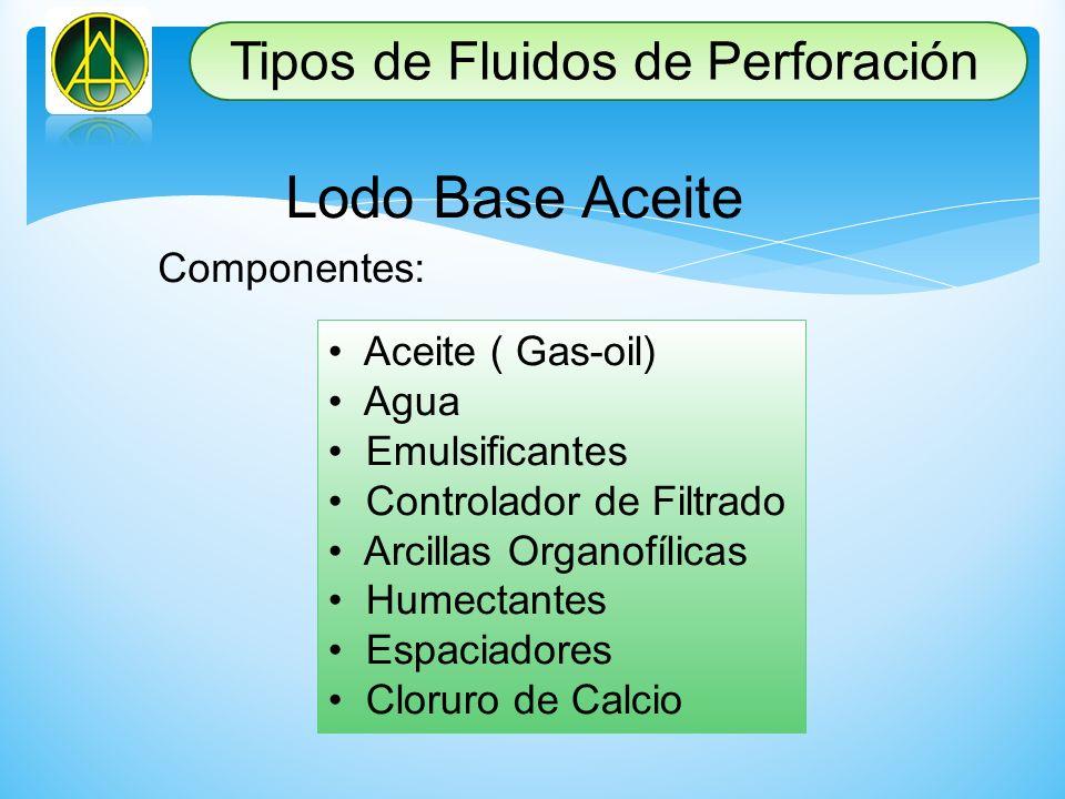 Lodo Base Aceite Tipos de Fluidos de Perforación Componentes: