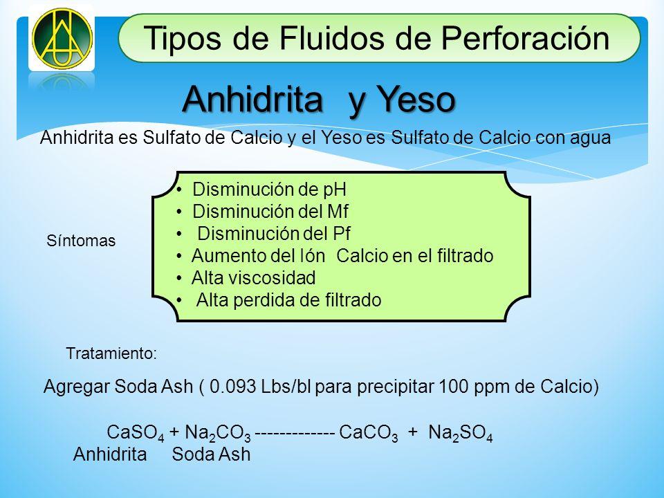 Anhidrita es Sulfato de Calcio y el Yeso es Sulfato de Calcio con agua