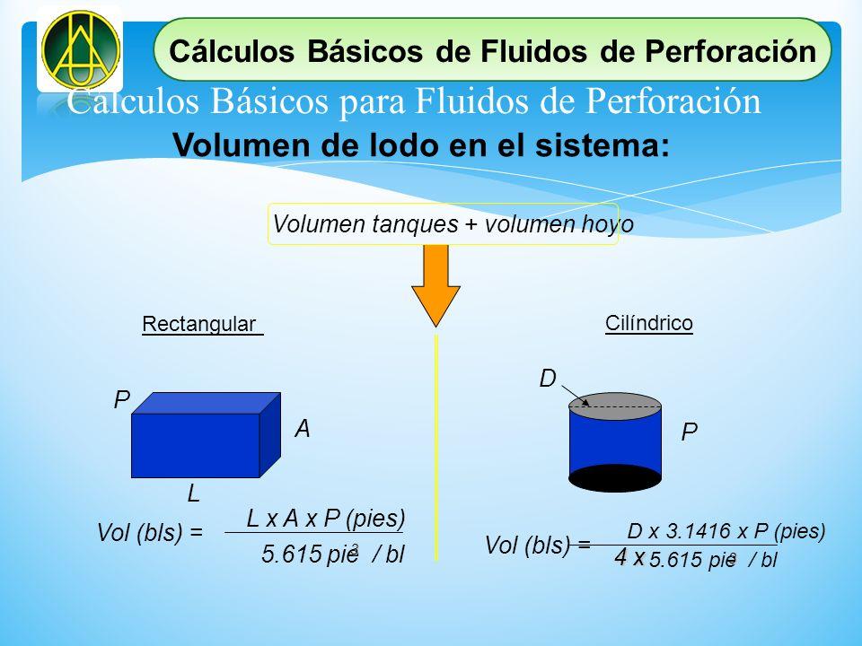 Cálculos Básicos de Fluidos de Perforación