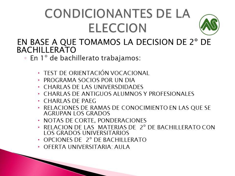 CONDICIONANTES DE LA ELECCION