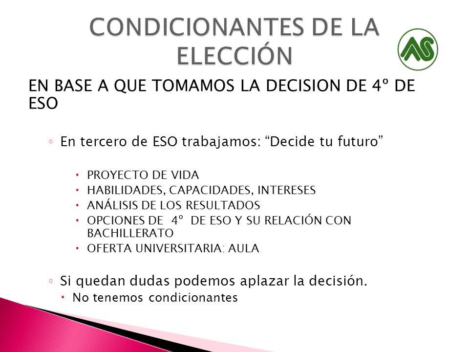 CONDICIONANTES DE LA ELECCIÓN