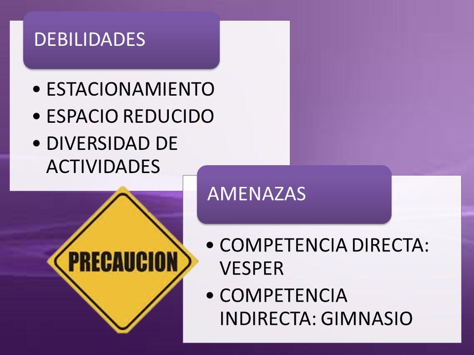 ESTACIONAMIENTO ESPACIO REDUCIDO. DIVERSIDAD DE ACTIVIDADES. DEBILIDADES. COMPETENCIA DIRECTA: VESPER.