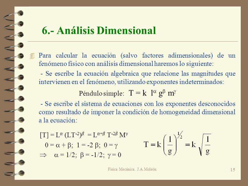 6.- Análisis Dimensional