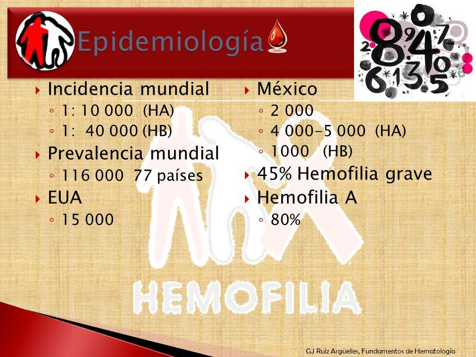 Epidemiología Incidencia mundial México Prevalencia mundial