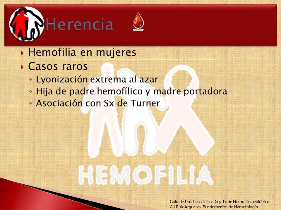 Herencia Hemofilia en mujeres Casos raros Lyonización extrema al azar