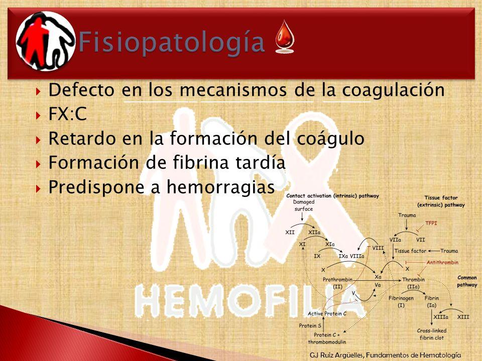 Fisiopatología Defecto en los mecanismos de la coagulación FX:C