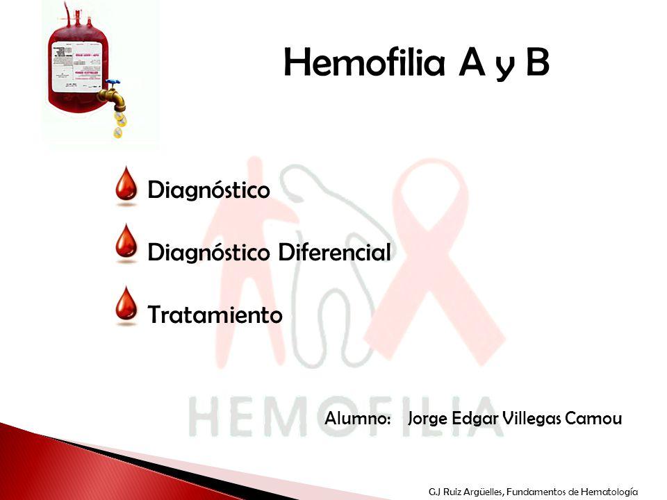 Hemofilia A y B TEMA Diagnóstico Diagnóstico Diferencial Tratamiento