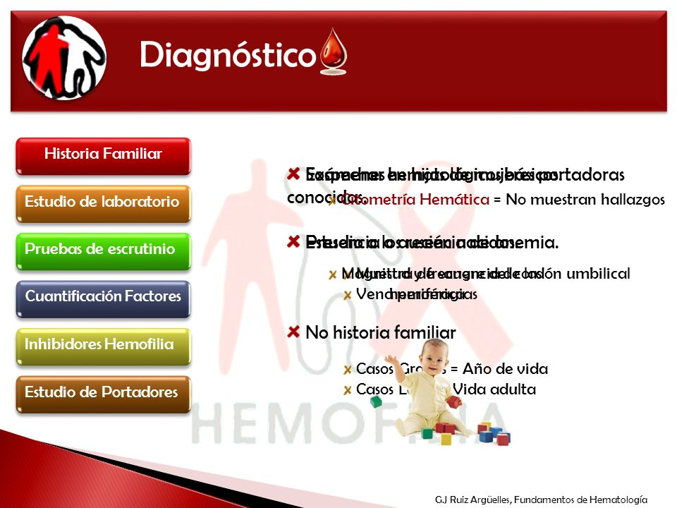 Diagnóstico Exámenes hematológicos básicos.