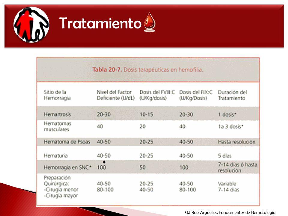 Tratamiento G.J Ruiz Argüelles, Fundamentos de Hematología