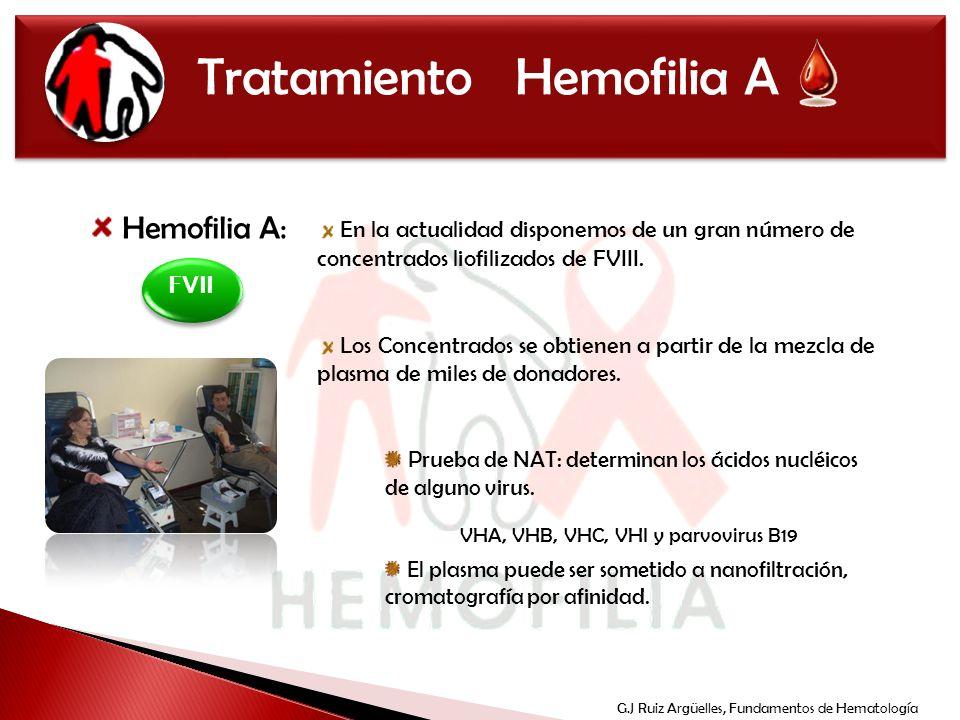 Tratamiento Hemofilia A