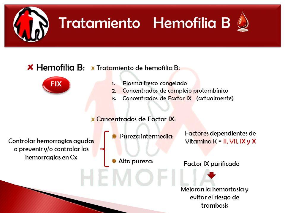 Tratamiento Hemofilia B